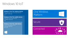 Business Lessons from the Microsoft IoT Virtual Bootcamp