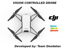 Vision-Based Gesture Controlled Drone with EdgeImpulse