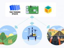 Run The Things Stack Network Server on a Raspberry Pi